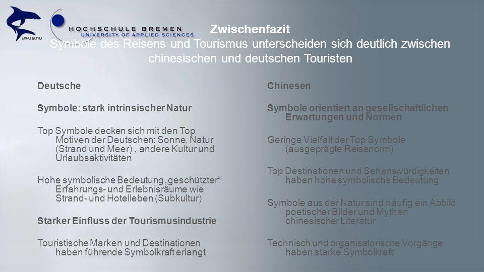 Zwischenfazit Symbole des Reisens und Tourismus unterscheiden sich deutlich zwischen chinesischen und deutschen Touristen