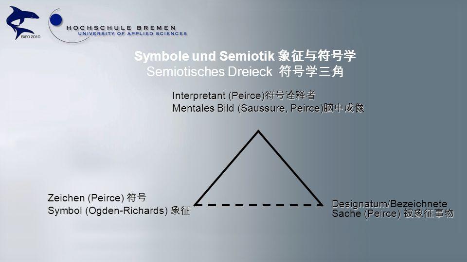 Symbole und Semiotik 象征与符号学 Semiotisches Dreieck 符号学三角