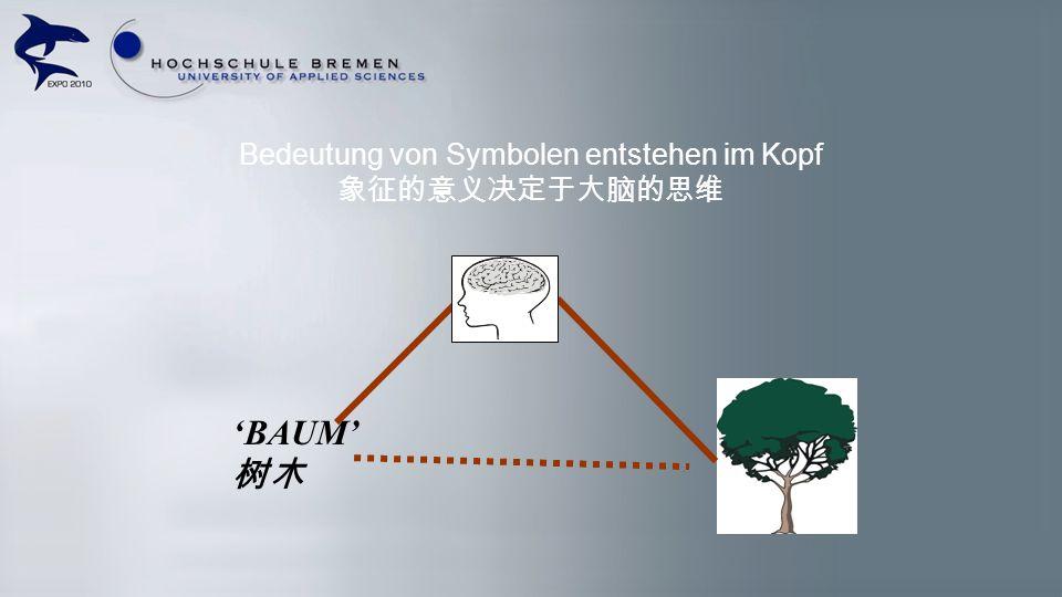 Bedeutung von Symbolen entstehen im Kopf 象征的意义决定于大脑的思维
