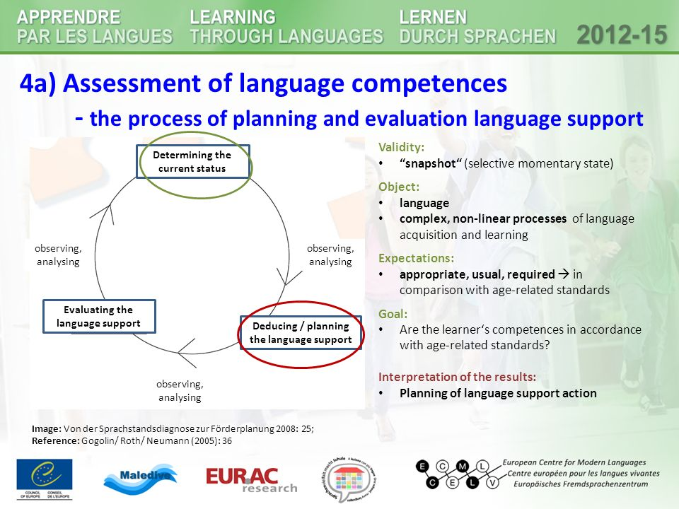 4a) Assessment of language competences