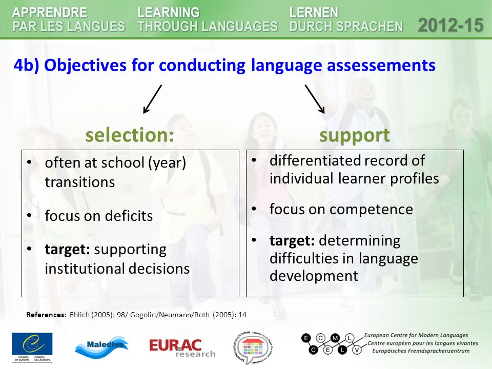 4b) Objectives for conducting language assessements