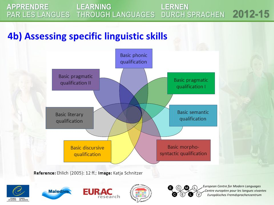 4b) Assessing specific linguistic skills