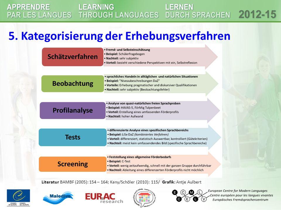 5. Kategorisierung der Erhebungsverfahren