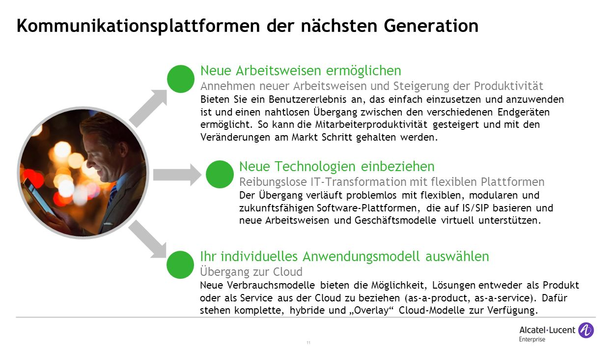Kommunikationsplattformen der nächsten Generation