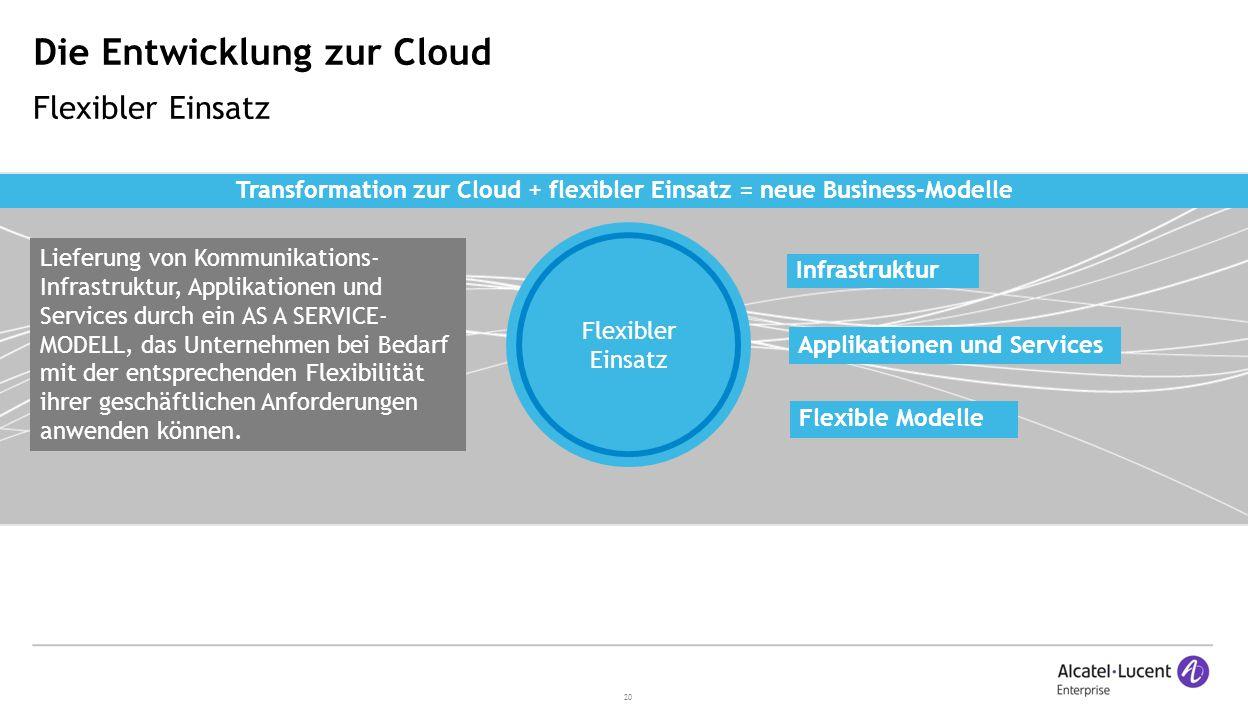 Die Entwicklung zur Cloud