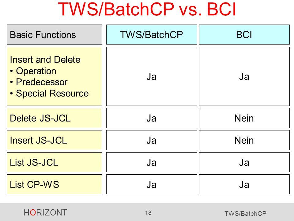 TWS/BatchCP vs. BCI TWS/BatchCP BCI Ja Ja Ja Nein Ja Nein Ja Ja Ja Ja