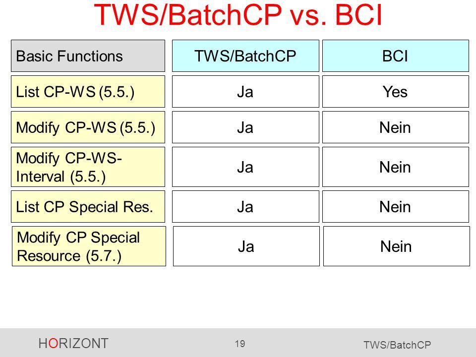 TWS/BatchCP vs. BCI TWS/BatchCP BCI Ja Yes Ja Nein Ja Nein Ja Nein Ja