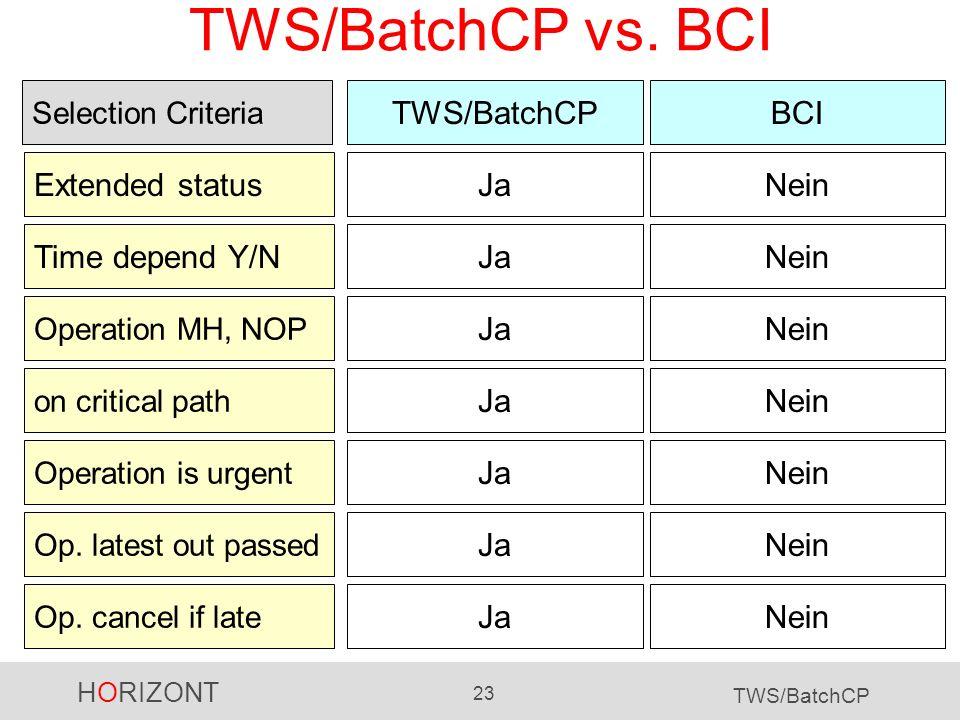 TWS/BatchCP vs. BCI TWS/BatchCP BCI Extended status Ja Nein