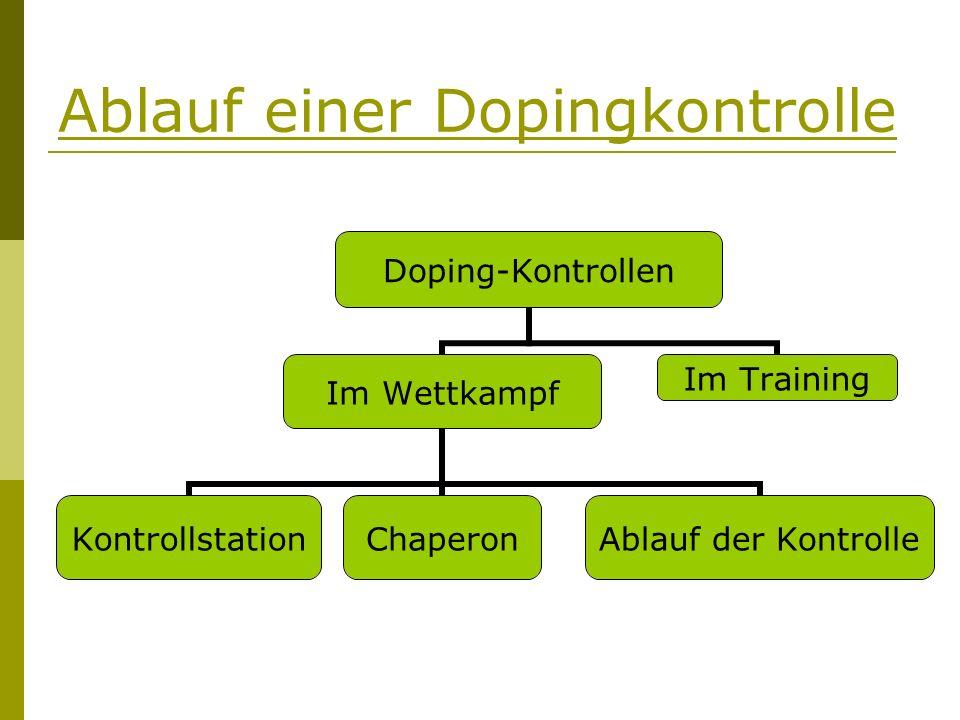 Ablauf einer Dopingkontrolle