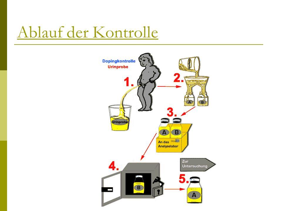Ablauf der Kontrolle Webseite des Instituts für Biochemie der DSHS Köln