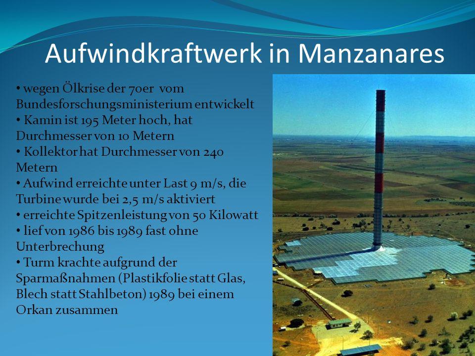 Aufwindkraftwerk in Manzanares