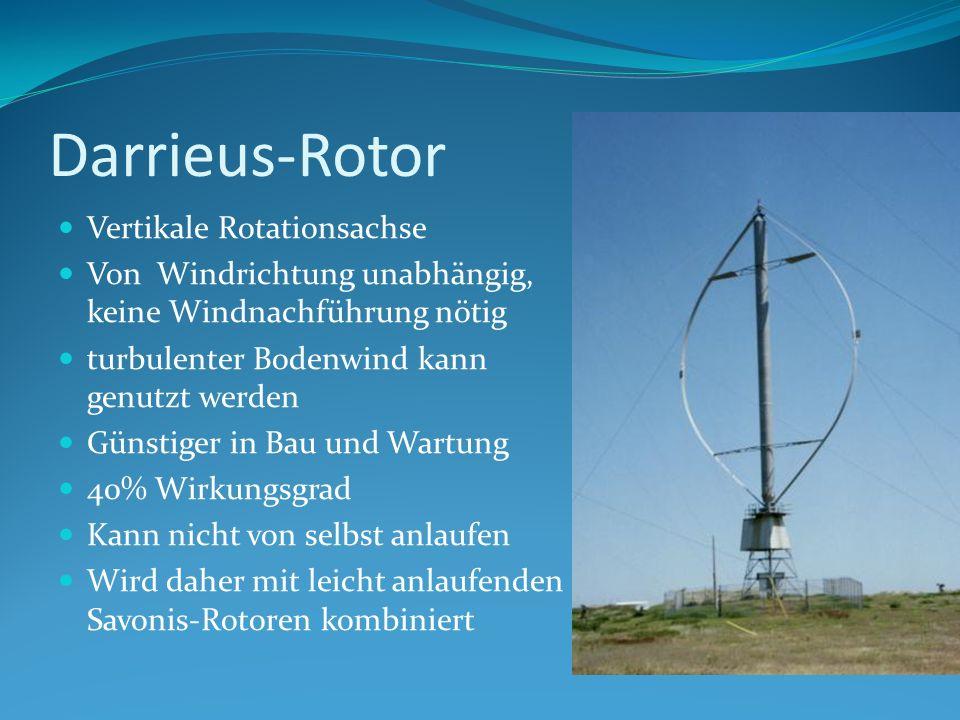 Darrieus-Rotor Vertikale Rotationsachse