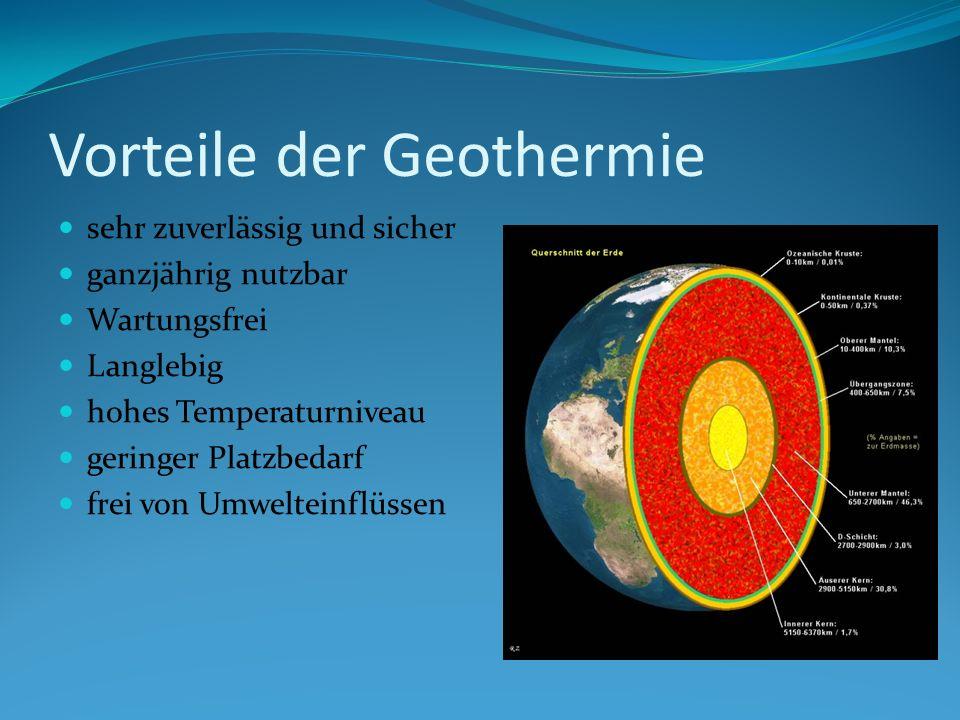 Vorteile der Geothermie