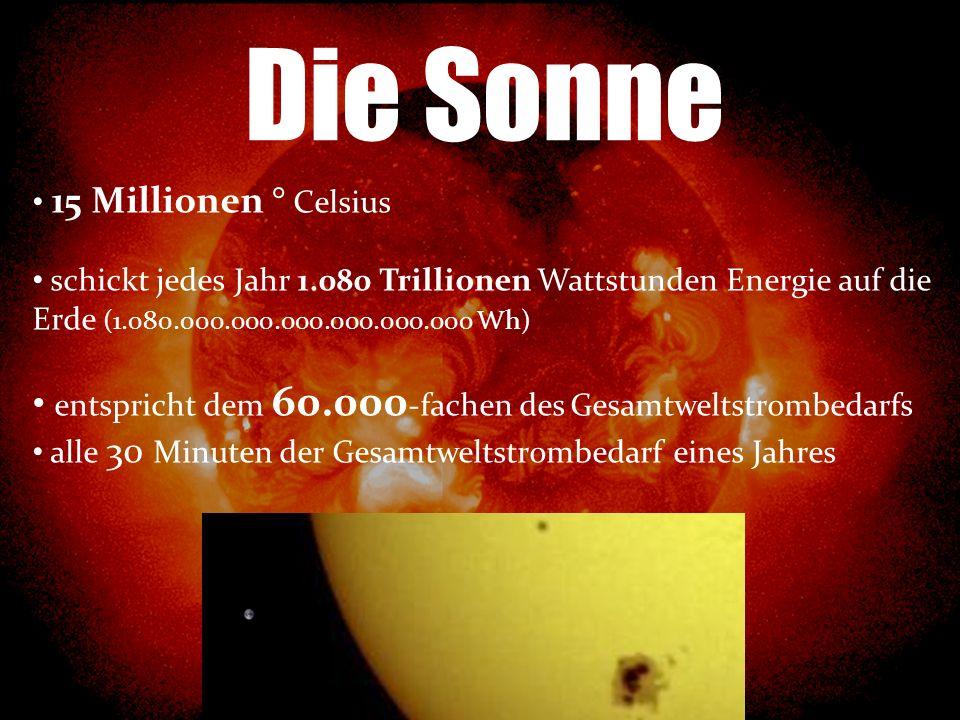 Die Sonne entspricht dem 60.000-fachen des Gesamtweltstrombedarfs