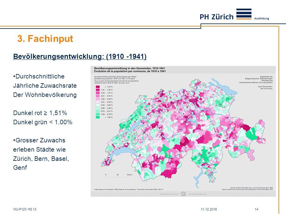 3. Fachinput Bevölkerungsentwicklung: (1910 -1941) Durchschnittliche
