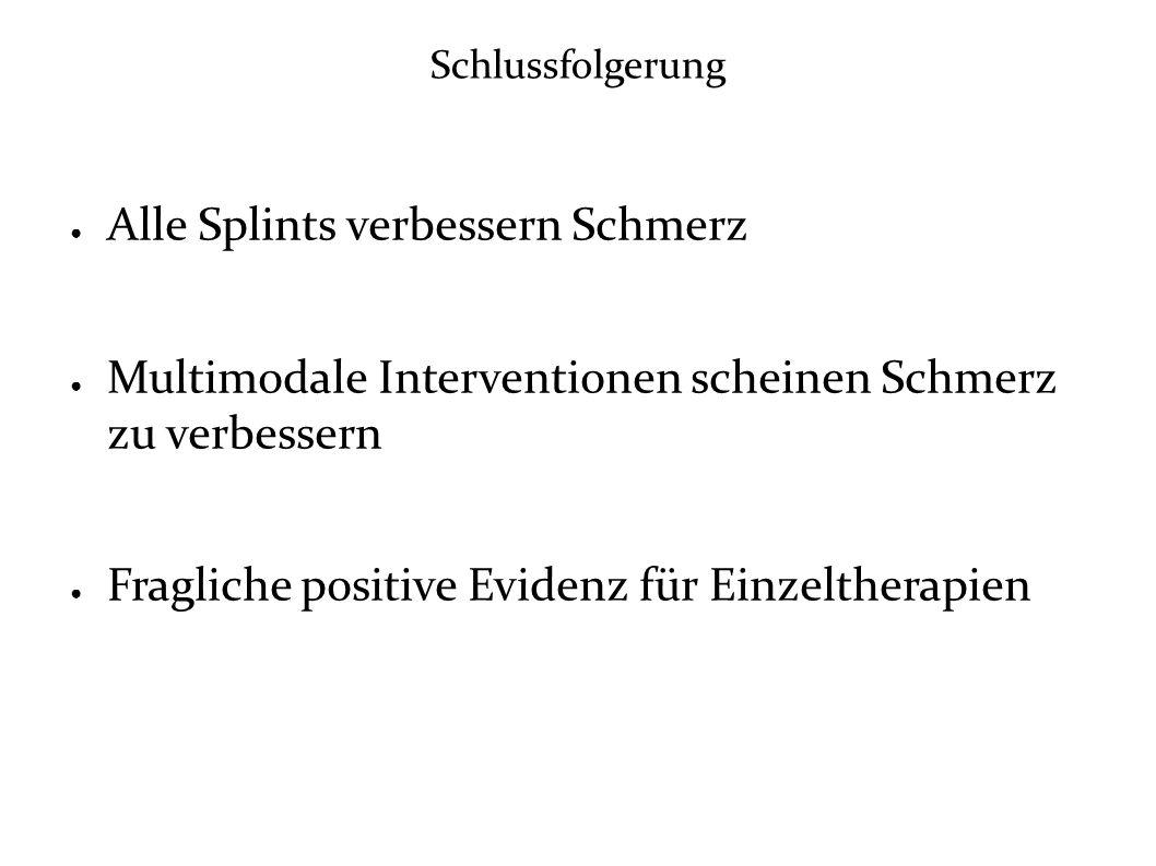 Alle Splints verbessern Schmerz