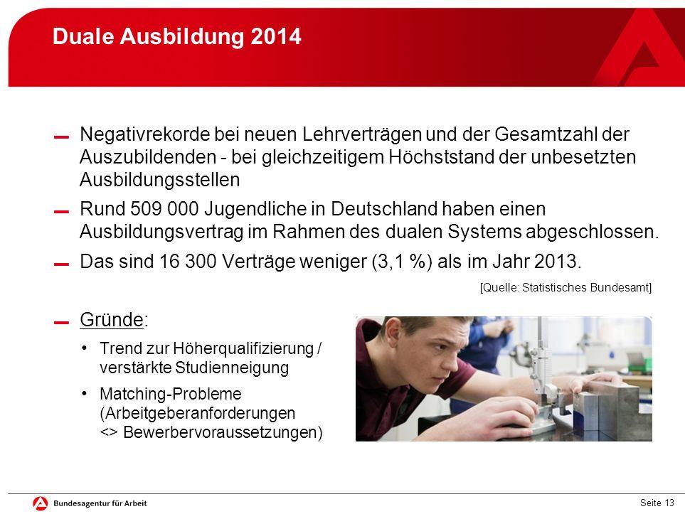Duale Ausbildung 2014