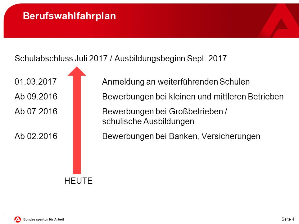 Berufswahlfahrplan Schulabschluss Juli 2017 / Ausbildungsbeginn Sept. 2017. 01.03.2017 Anmeldung an weiterführenden Schulen.