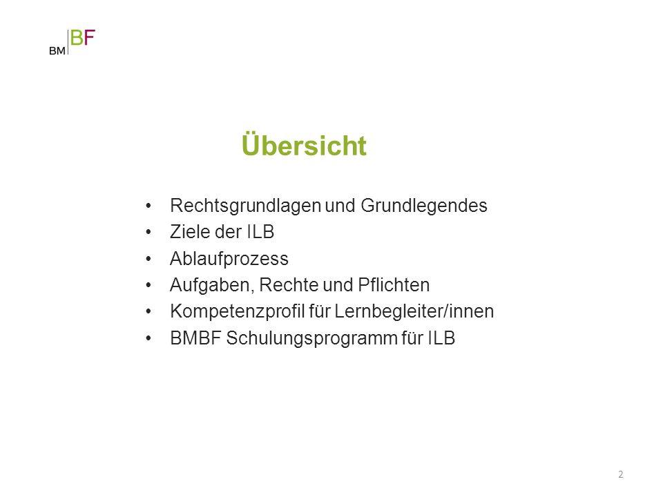 Übersicht Rechtsgrundlagen und Grundlegendes Ziele der ILB