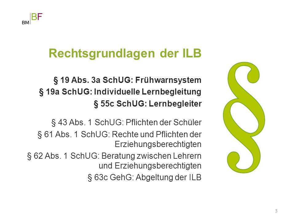 Rechtsgrundlagen der ILB