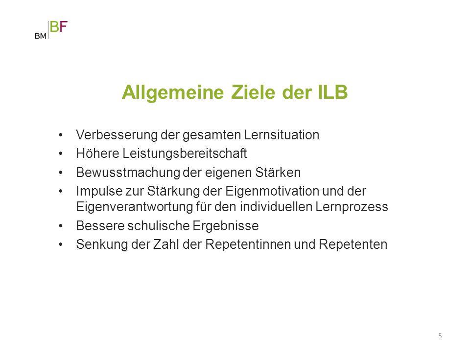 Allgemeine Ziele der ILB