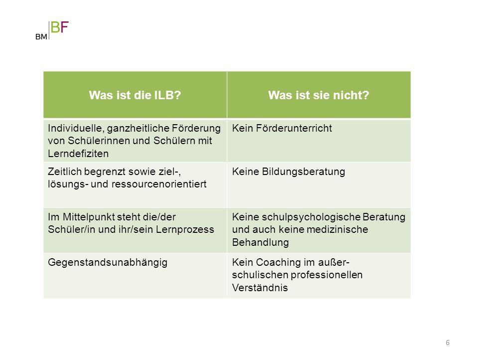 Was ist die ILB Was ist sie nicht