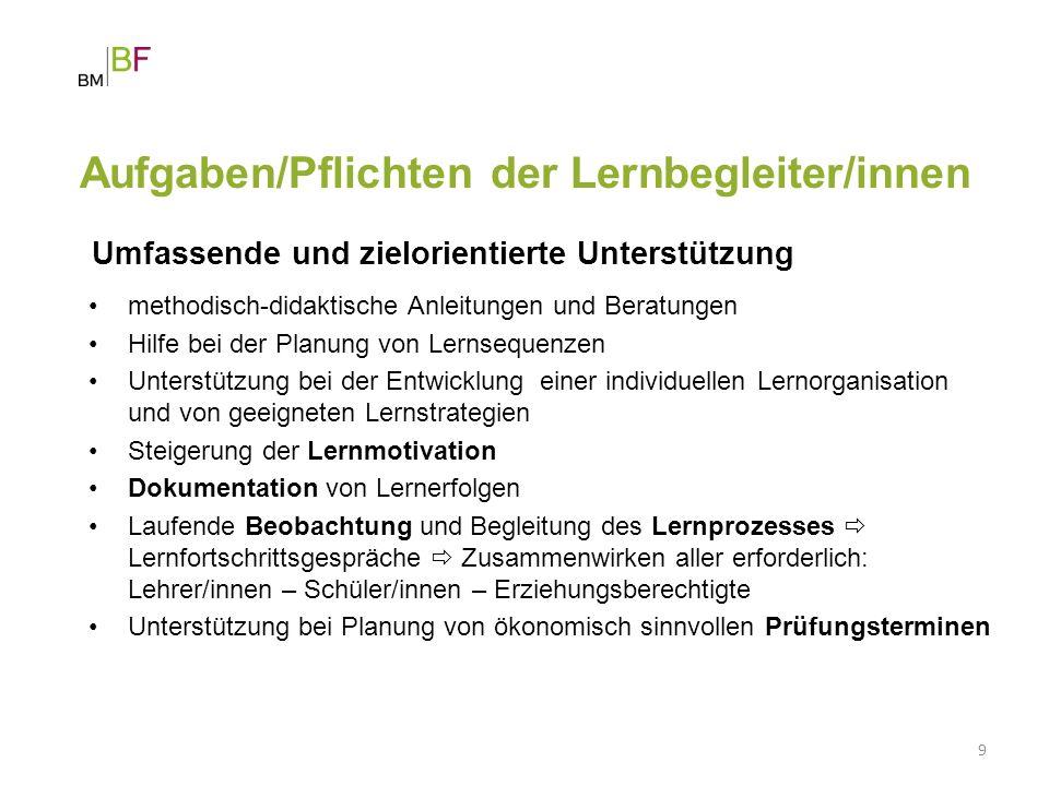 Aufgaben/Pflichten der Lernbegleiter/innen