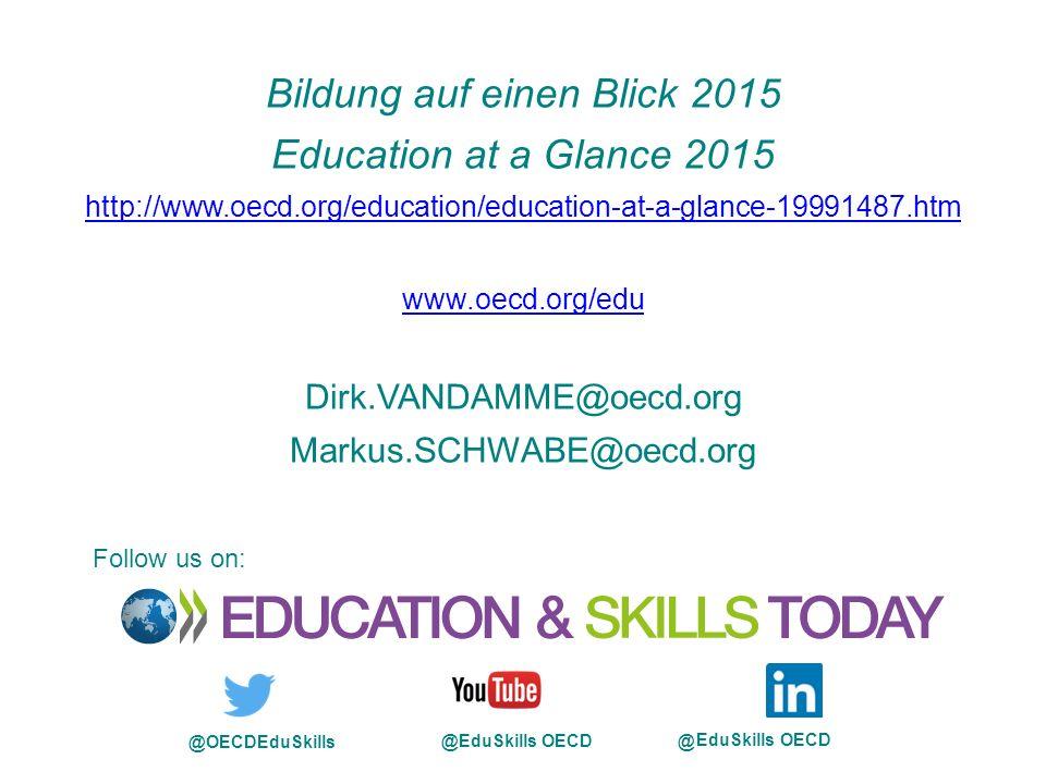 Bildung auf einen Blick 2015