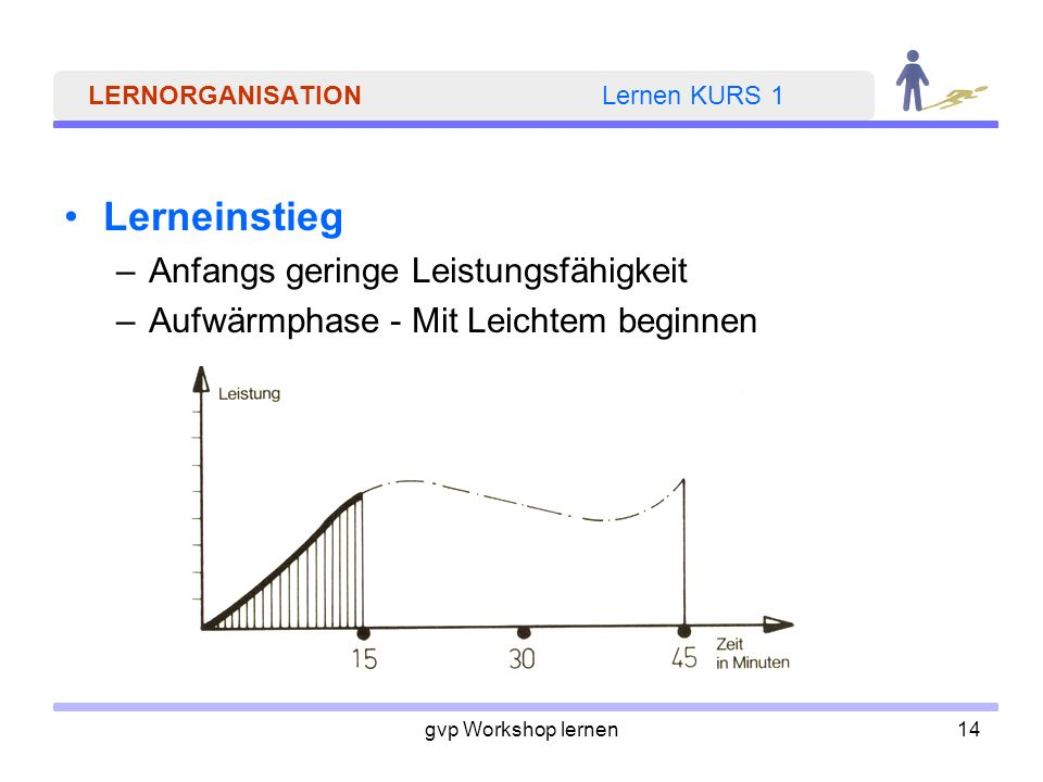 LERNORGANISATION Lernen KURS 1