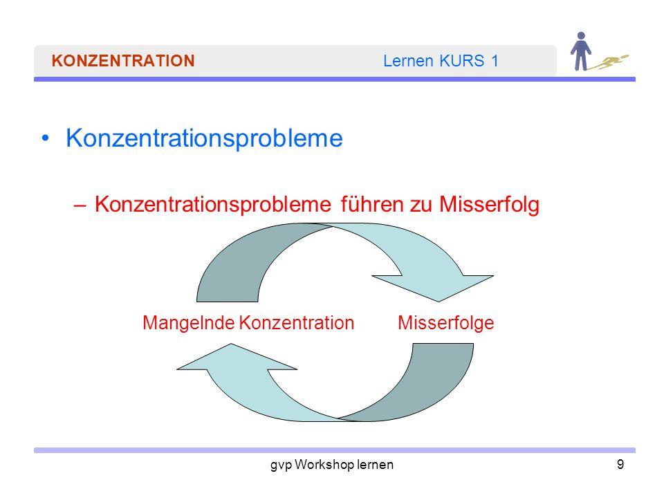 KONZENTRATION Lernen KURS 1