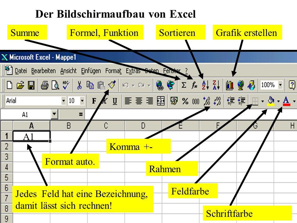 Der Bildschirmaufbau von Excel