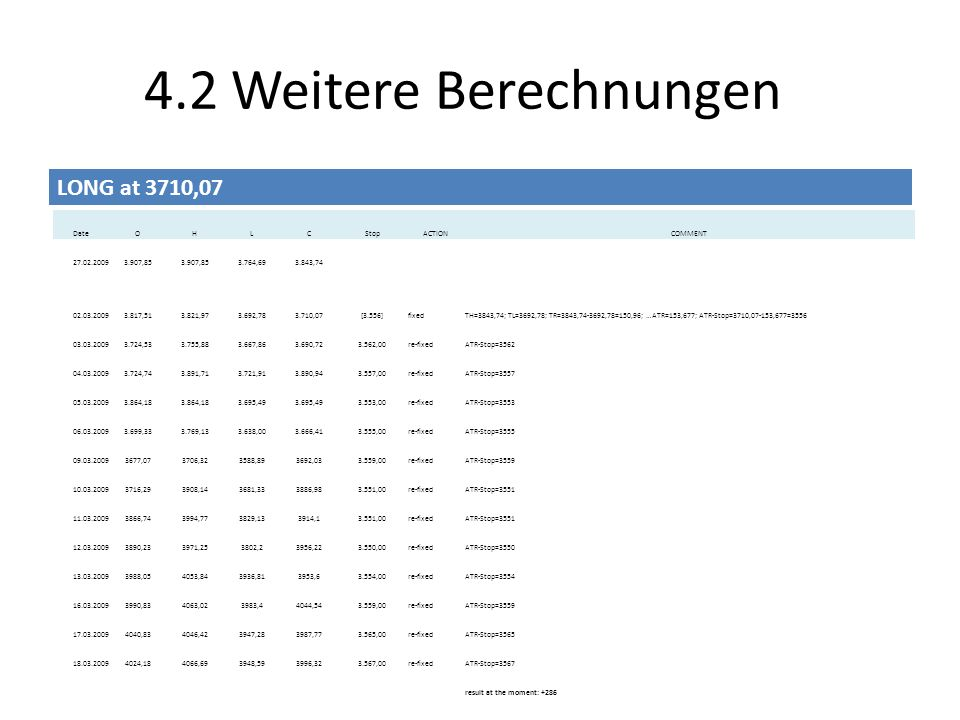 4.2 Weitere Berechnungen LONG at 3710,07 Date O H L C Stop ACTION