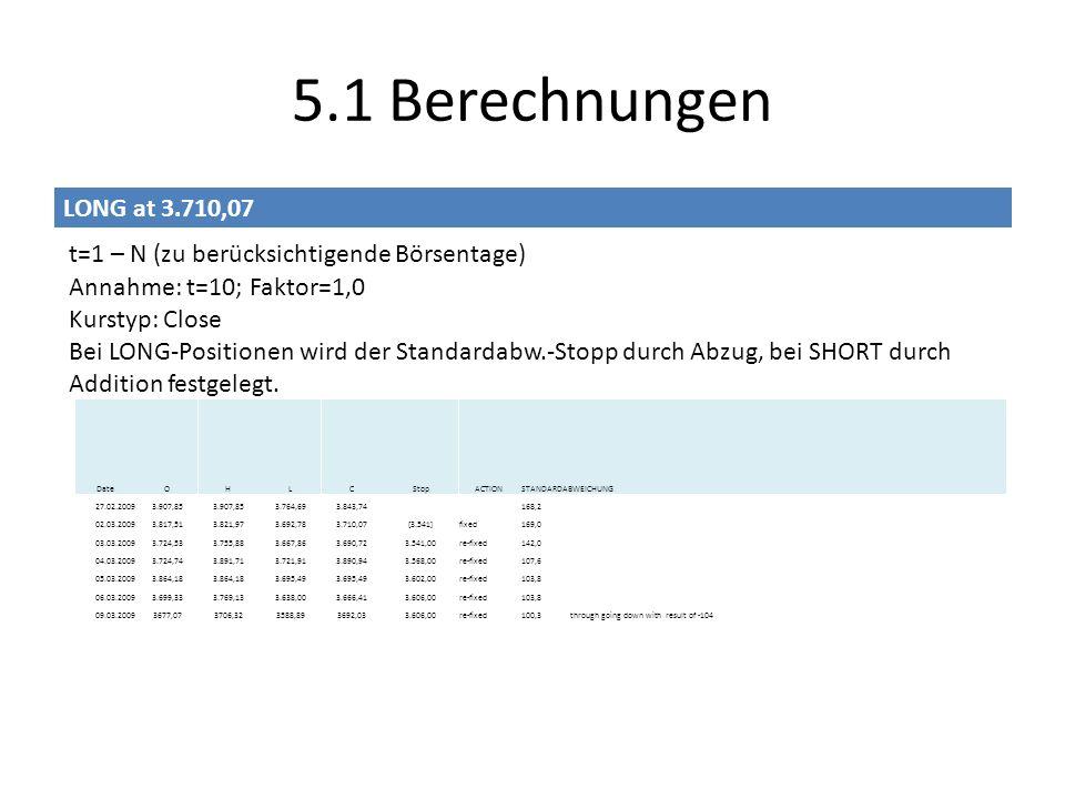 5.1 BerechnungenLONG at 3.710,07. t=1 – N (zu berücksichtigende Börsentage) Annahme: t=10; Faktor=1,0.
