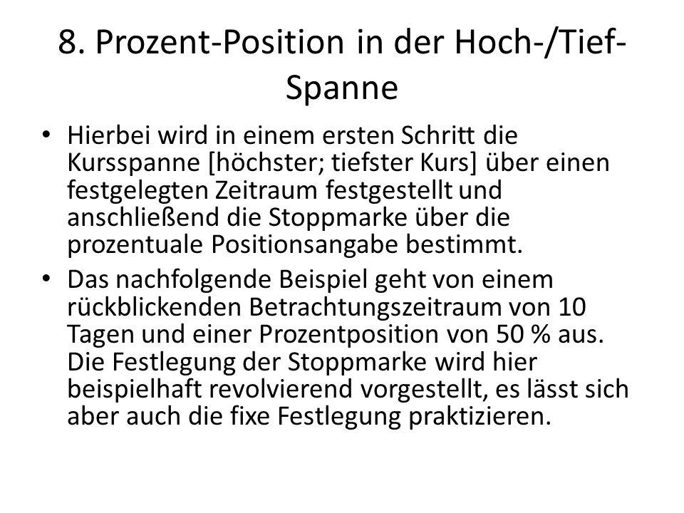 8. Prozent-Position in der Hoch-/Tief-Spanne