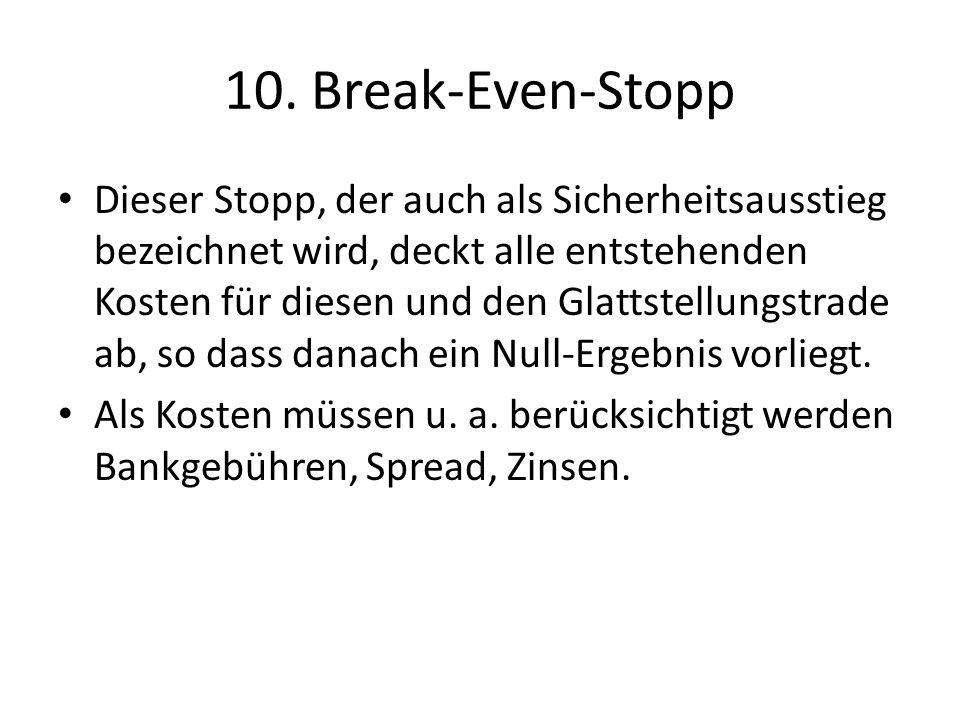 10. Break-Even-Stopp