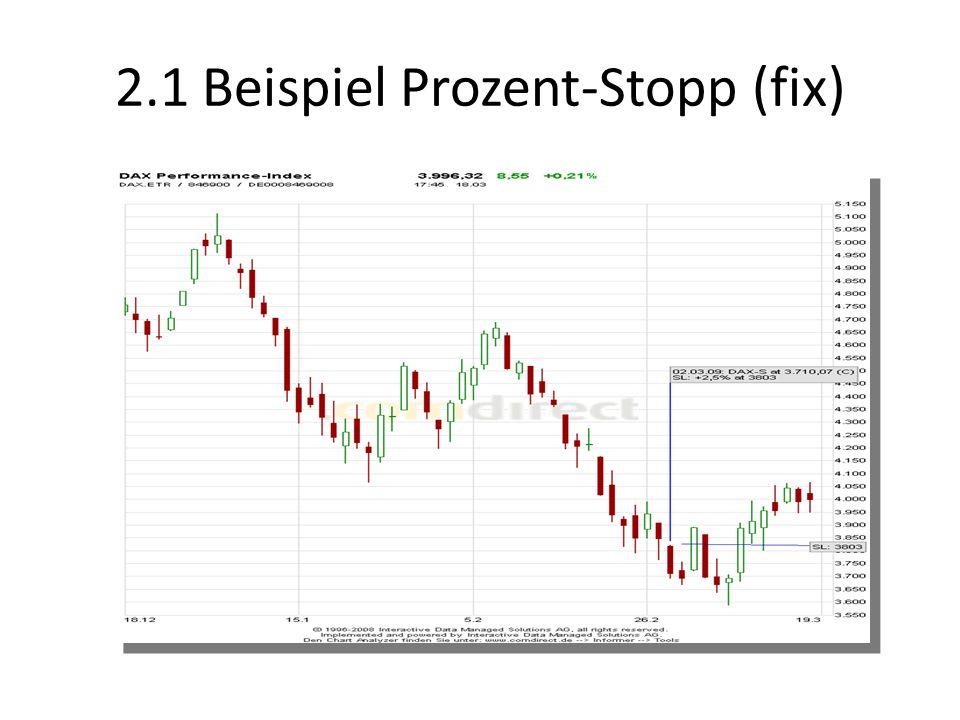 2.1 Beispiel Prozent-Stopp (fix)