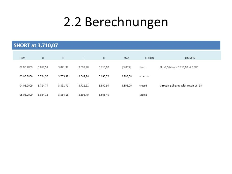 2.2 Berechnungen SHORT at 3.710,07 Date O H L C stop ACTION COMMENT