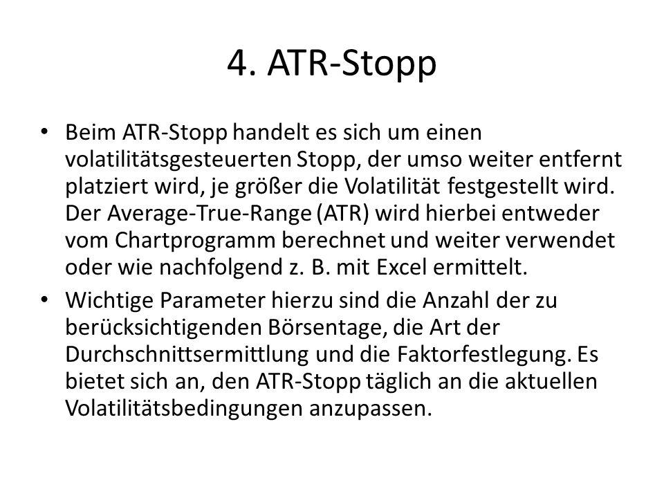 4. ATR-Stopp