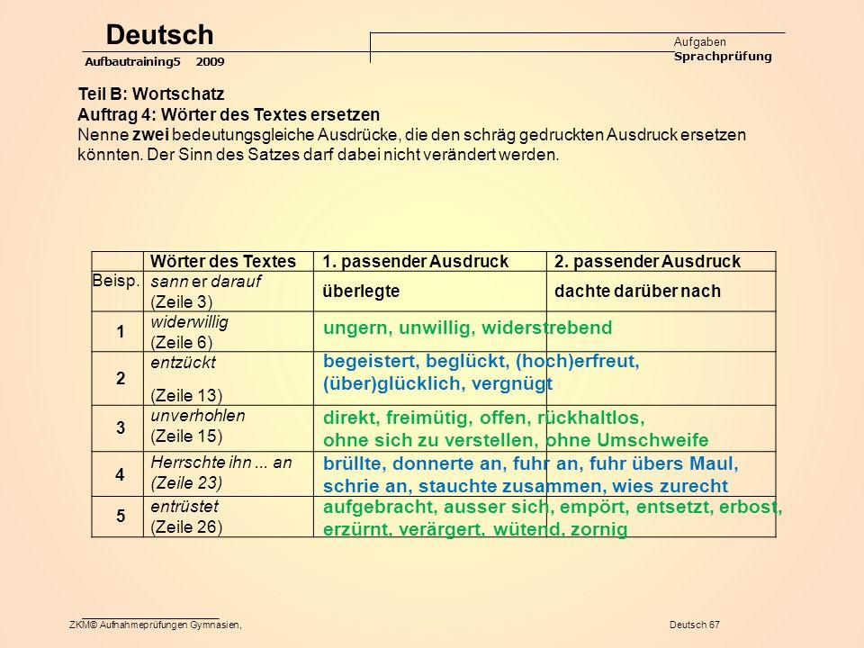 Deutsch ungern, unwillig, widerstrebend
