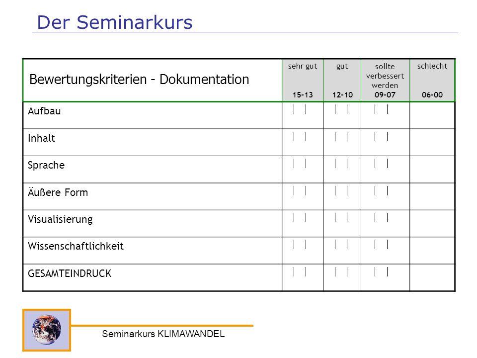Der Seminarkurs Bewertungskriterien - Dokumentation Aufbau Inhalt
