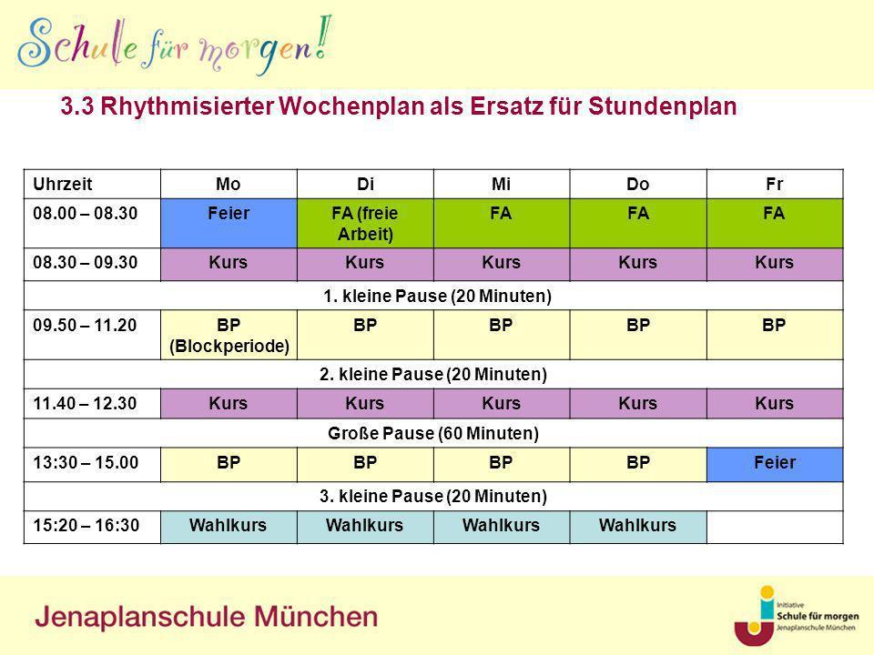 3.3 Rhythmisierter Wochenplan als Ersatz für Stundenplan