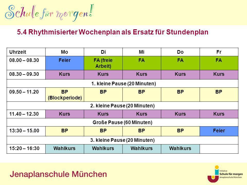 5.4 Rhythmisierter Wochenplan als Ersatz für Stundenplan