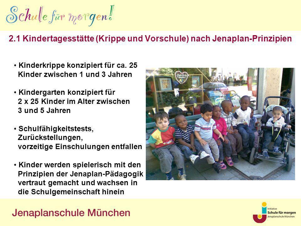 2.1 Kindertagesstätte (Krippe und Vorschule) nach Jenaplan-Prinzipien