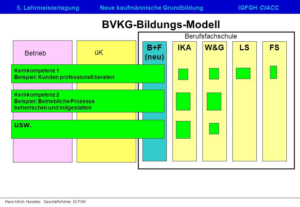 BVKG-Bildungs-Modell