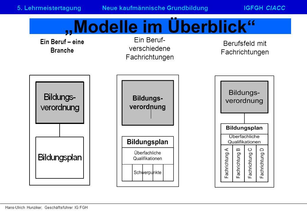 """""""Modelle im Überblick"""