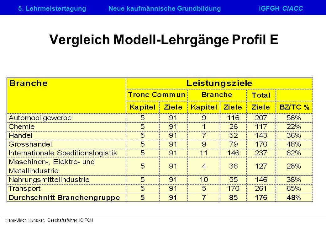 Vergleich Modell-Lehrgänge Profil E