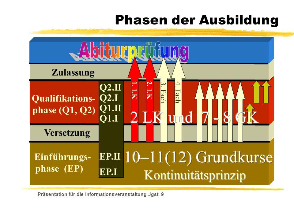 2 LK und 7 - 8 GK 10–11(12) Grundkurse Abiturprüfung