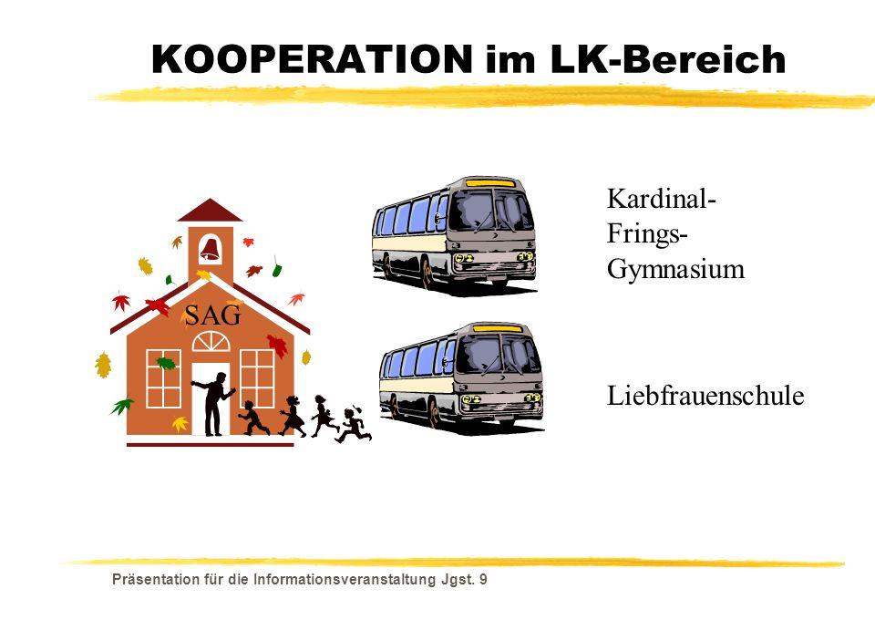 KOOPERATION im LK-Bereich