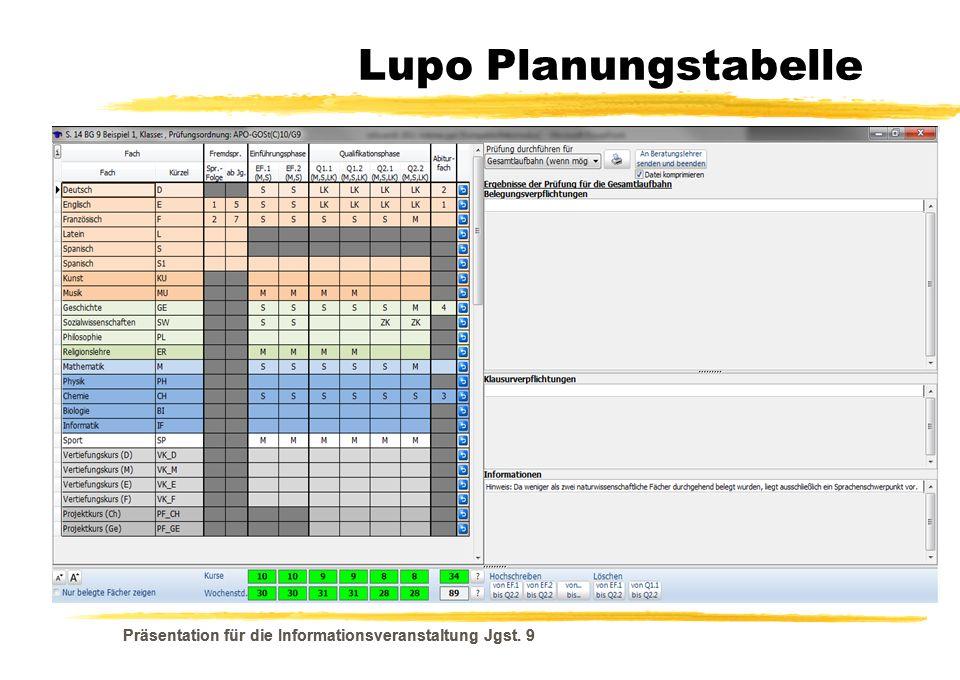 Lupo Planungstabelle Präsentation für die Informationsveranstaltung Jgst.