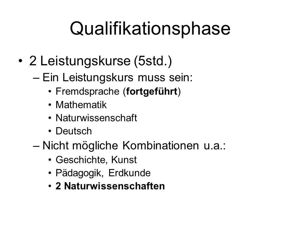 Qualifikationsphase 2 Leistungskurse (5std.)